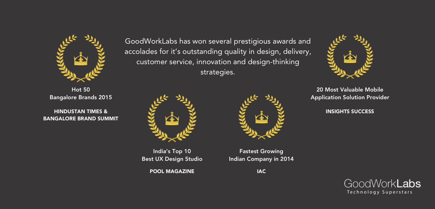 GoodWorkLabsAwards